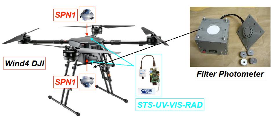 foto drone DJI Wind4 con tutti i sensori